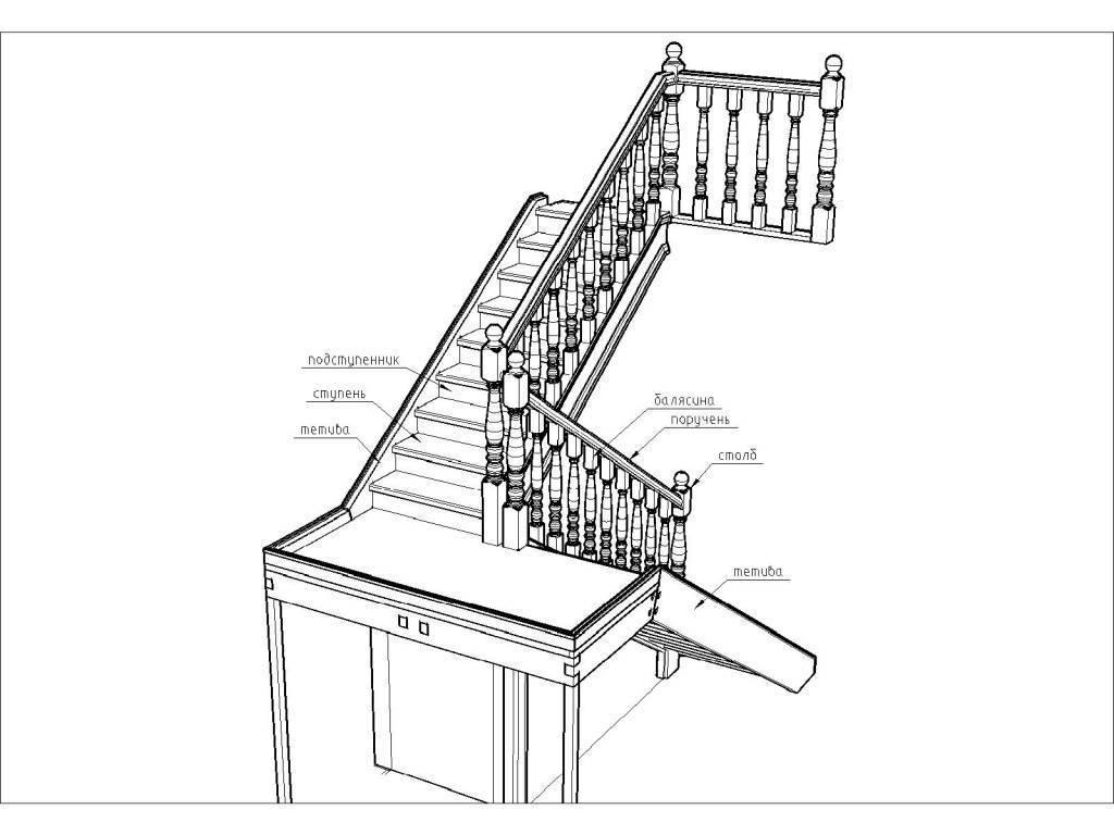 Русская программа проектирования лестниц