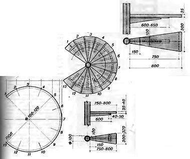 Конструкции деревянных лестниц своими руками