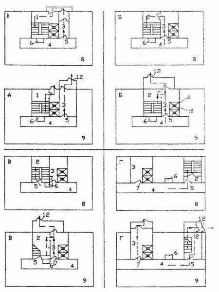 Лестничные клетки типа н1 н2 н3