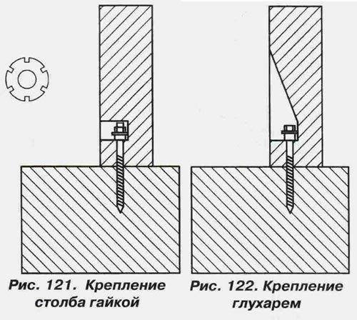 Как крепить столбы к полу на крыльце