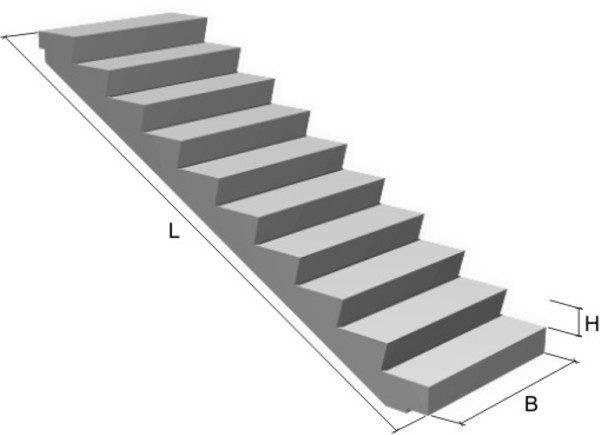 Элемент лестницы с двумя фризовыми ступенями.