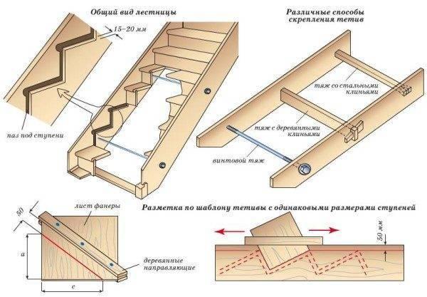 Готовые деревянные лестницы для дома на тетивах имеют такую конструкцию.