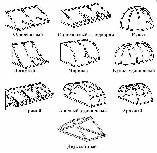 Какие бывают козырьки для крыльца из поликарбоната