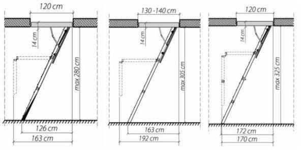 Конструкции размеры чердачной: лестница на самый верх.