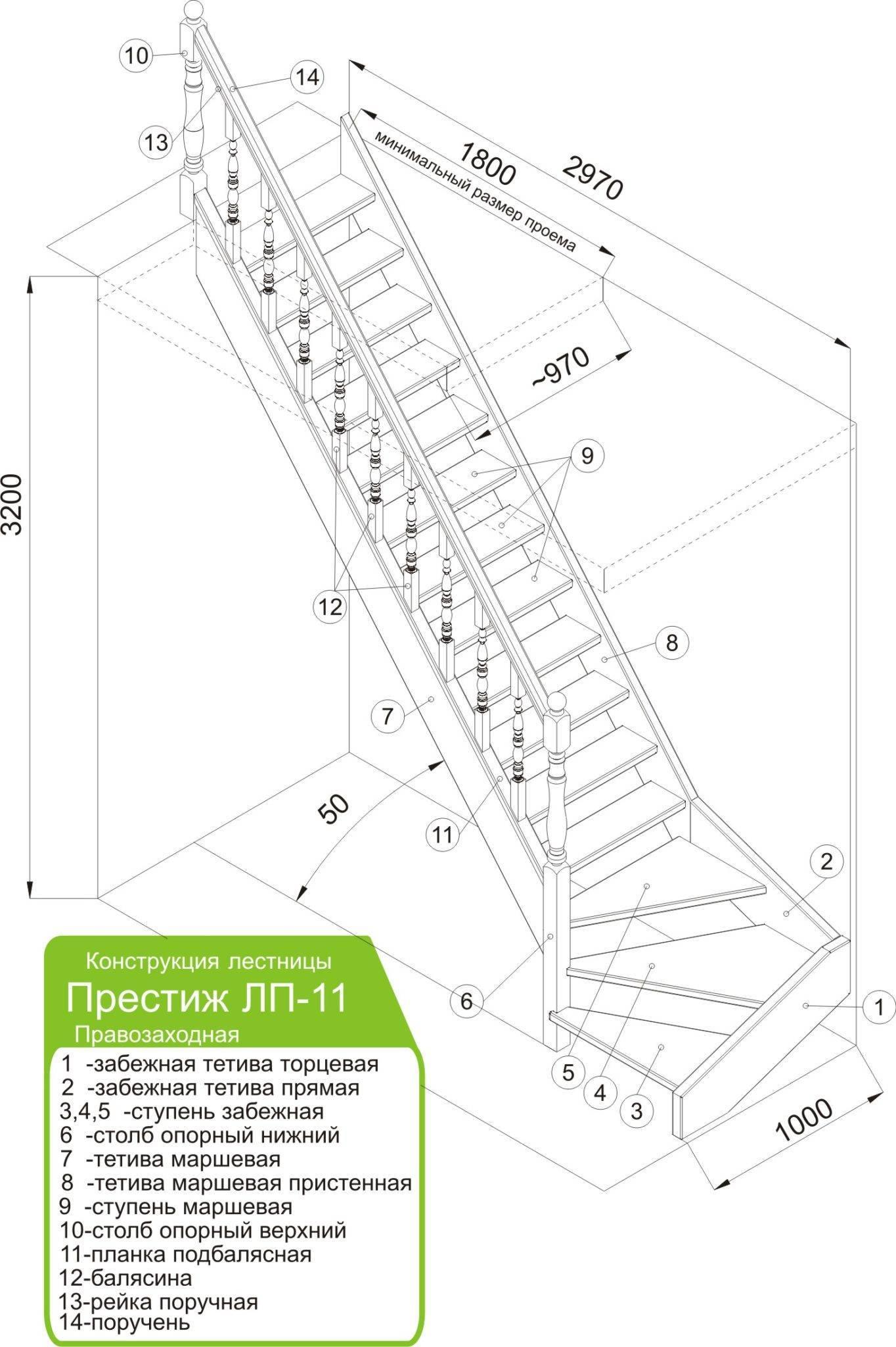 Лестницы схемы и видео
