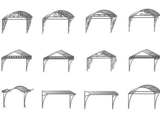 Козырек для крыльца из поликарбоната различной конфигурации