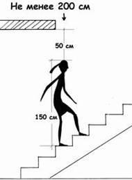 Лестницы из дерева своими руками чертежи