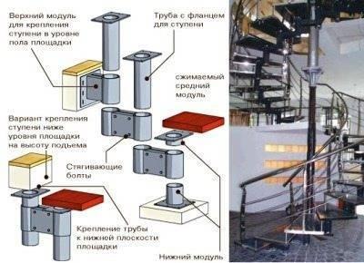 Модуль состоит из собственно элемента косоура и зажимной трубы с фланцем под ступеньку.