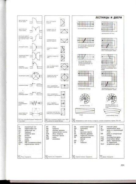 На схеме приведены обозначения лестниц сложной формы, пандусов и дверей.