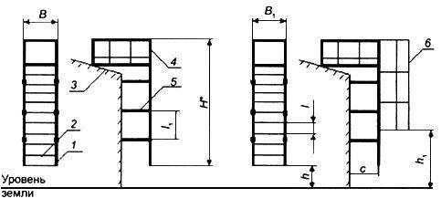 Одномаршевая лестница: простое решение
