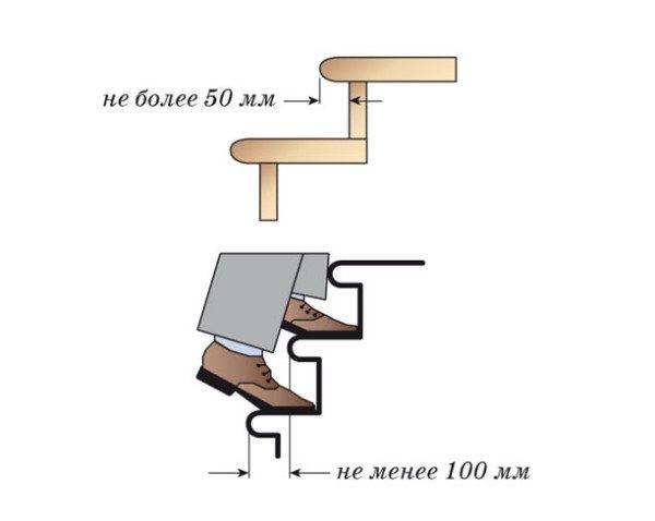 Наглядный калькулятор расчета лестницы на второй этаж своими руками. Удостовериться в его показаниях можно опытным путем