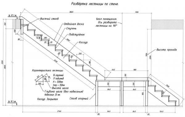 Лестница на второй этаж своими руками чертежи