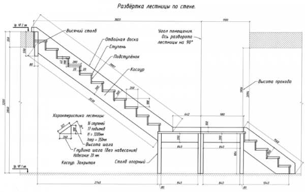 Чертеж лестницы по стене