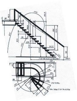 При проектировании учитываются все параметры