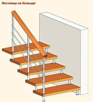 Пример лестницы на больцах на опорной стене