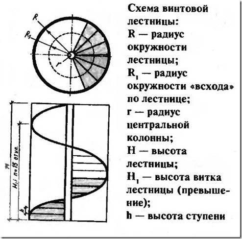 Пример расчетной схемы