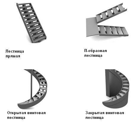 Примеры форм деревянных маршей