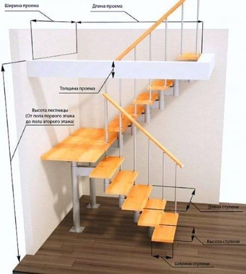 Проектирование подъема на второй этаж