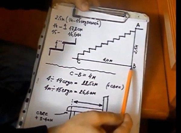 Расчёт количества ступеней