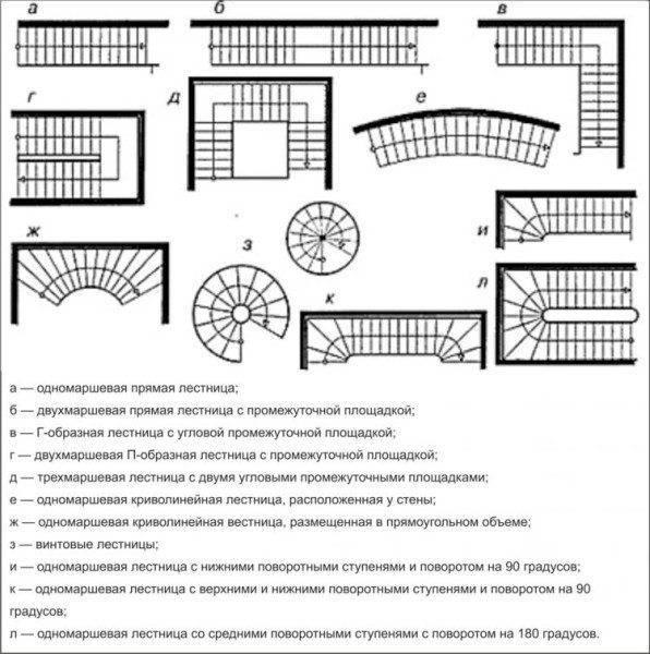 Различные лестничные структуры