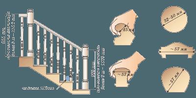 Различные варианты формы поручней для ограждений