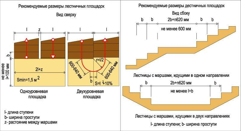 расстояние между ступенями на лестничном марше пром предприятия обзор фирм-производителей термобелья