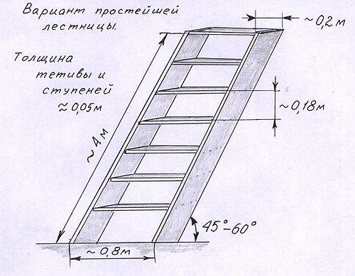 Самый простейший вариант лестницы на следующий уровень.