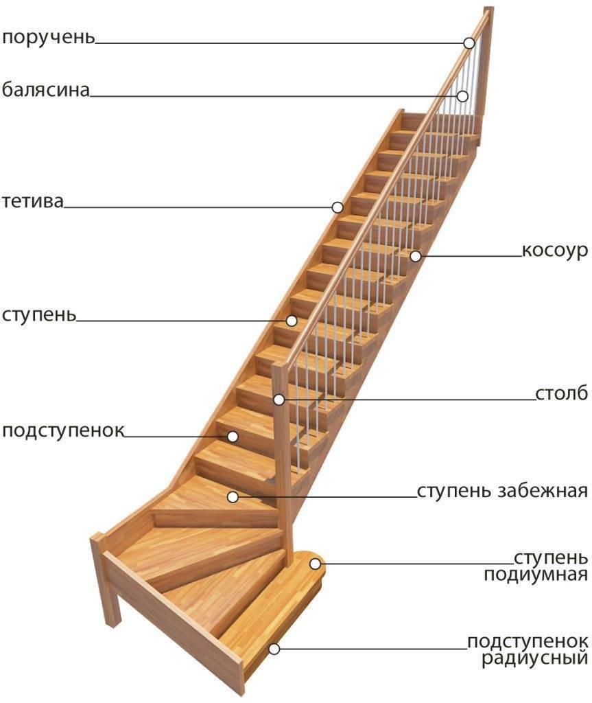 Схема деревянной лестницы своими руками