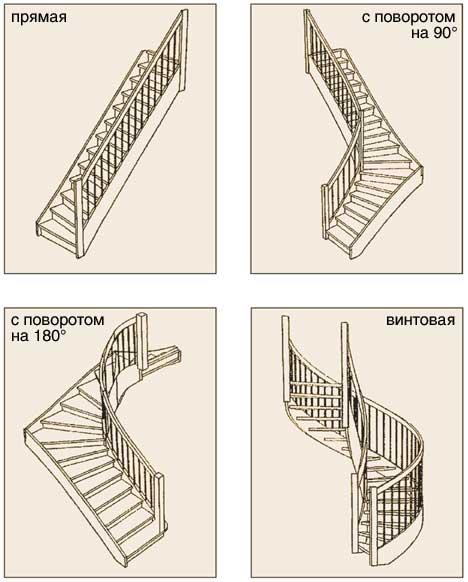 Интерьерные лестницы сделают дом неповторимым