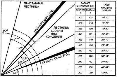 Таблица для подсчетов