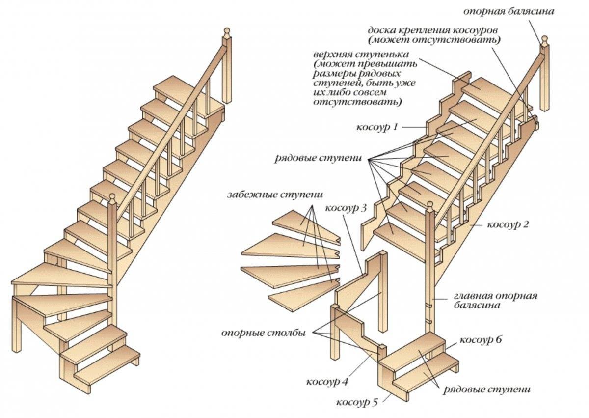 Деревянная лестница с забежными ступенями своими руками