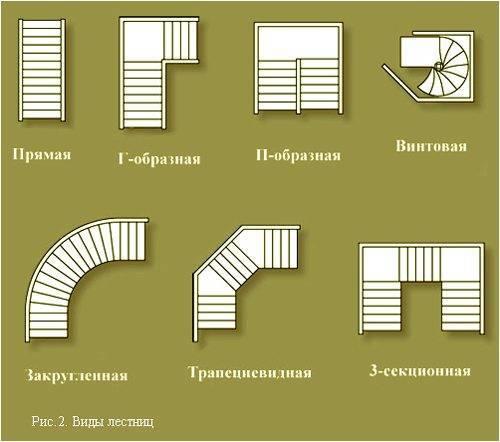 Вариации конструкций