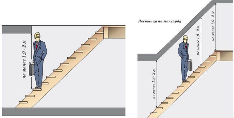 скачать программу по изготовлению лестниц и маршей
