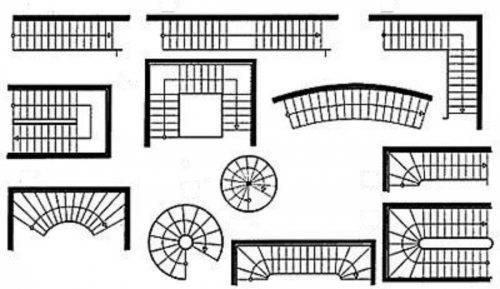 Виды лестниц для частного дома - выбирать вам