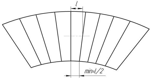 Выбор параметров для спирали