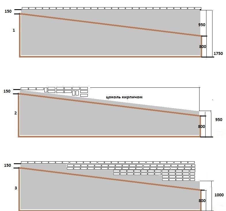 Как обустроить фундамент на частке с уклоном?