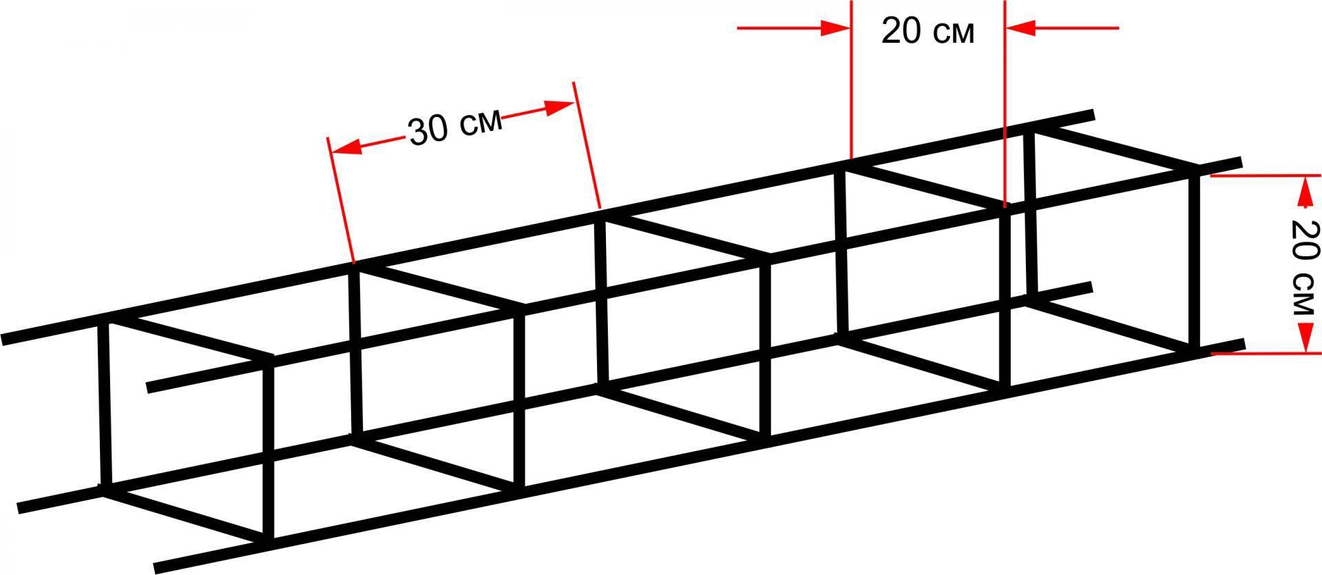 Как сделать каркас из арматуры для фундамента