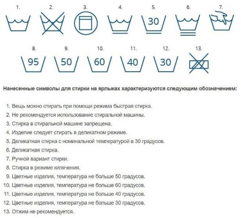 значки для стиральной машины на вещах