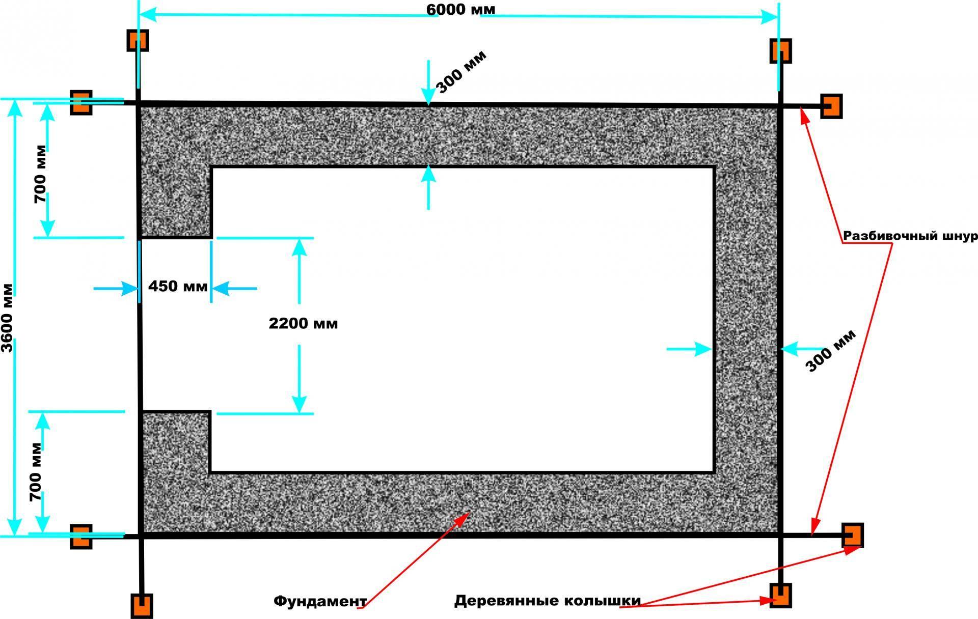 Фундамент под гараж – описание технологии строительства и выбор оптимального типа