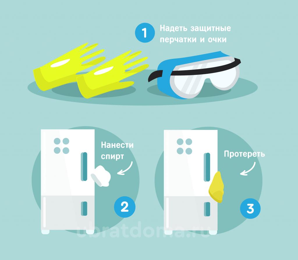 Эффективные способы отбелить со временем пожелтевший пластик