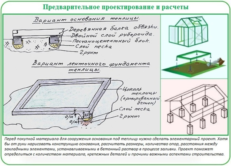 Фундамент под теплицу из поликарбоната