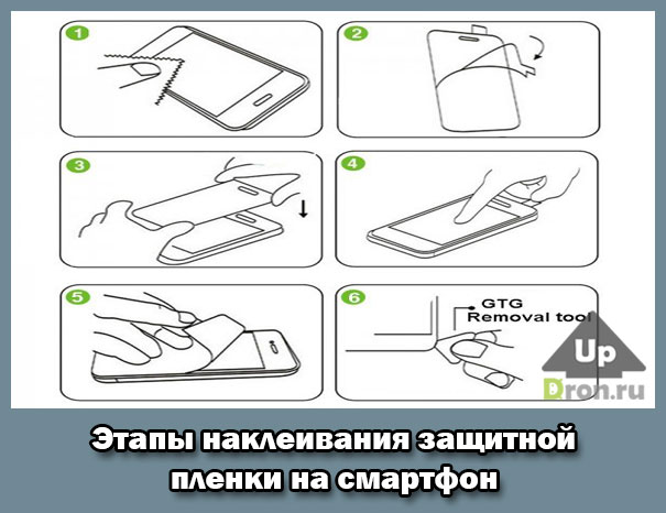 Инструкция по самостоятельной поклейке автотонировки