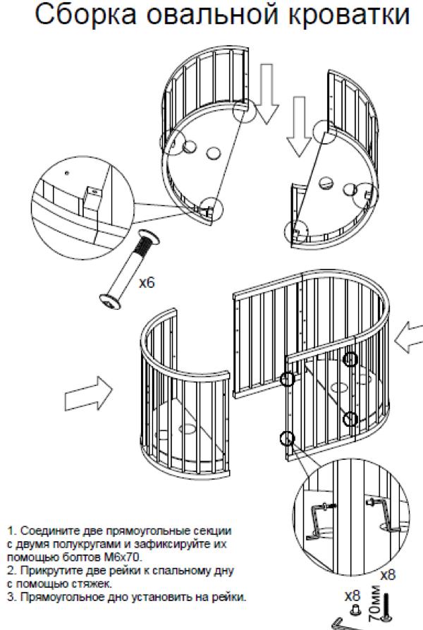Как выполнить сборку кровати своими руками, пошаговые рекомендации