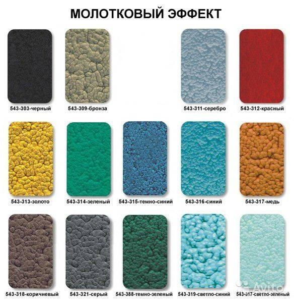 Особенности и применение краски с молотковым эффектом