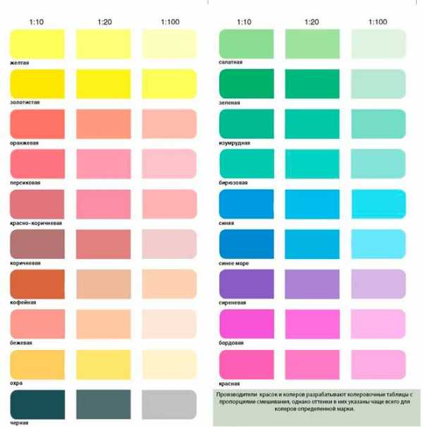 появляются новые колер для водоэмульсионной краски цвета фото четвероклассников
