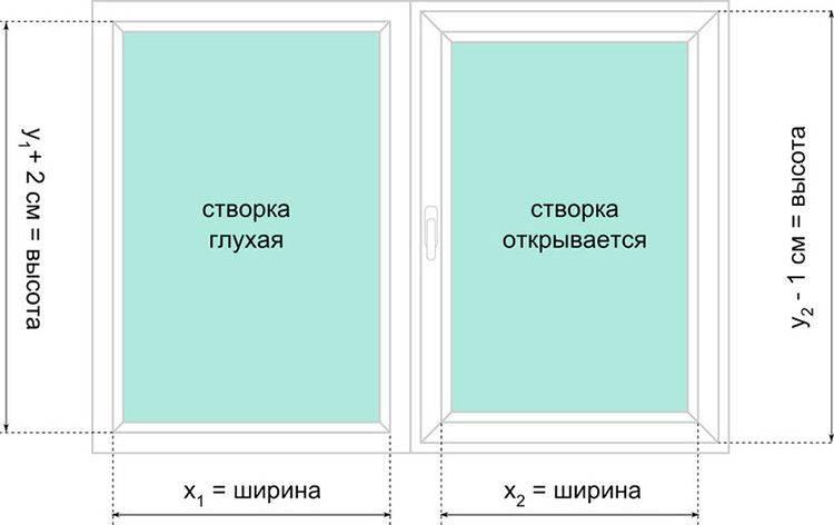 Как выбрать жалюзи на окна: виды и особенности