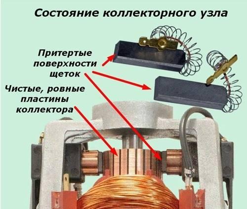 Почему искрят щетки в электропиле