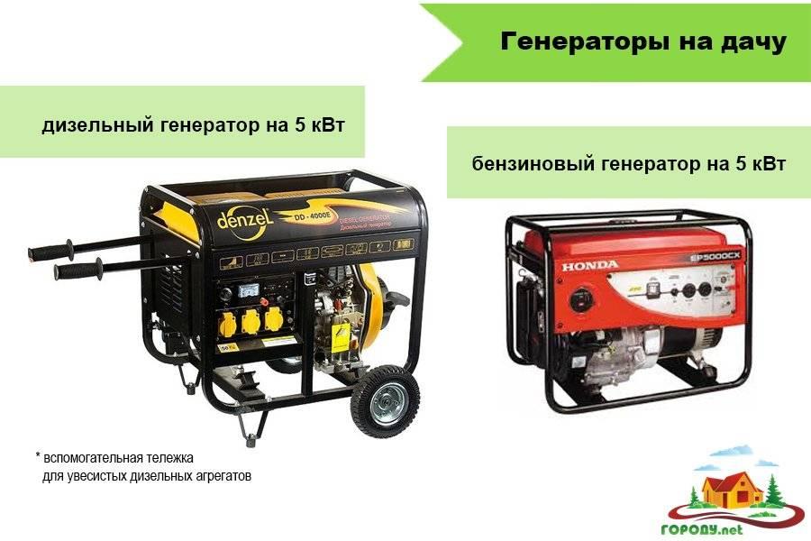 Узнаем, какой бензогенератор мощностью 2 квт лучше купить