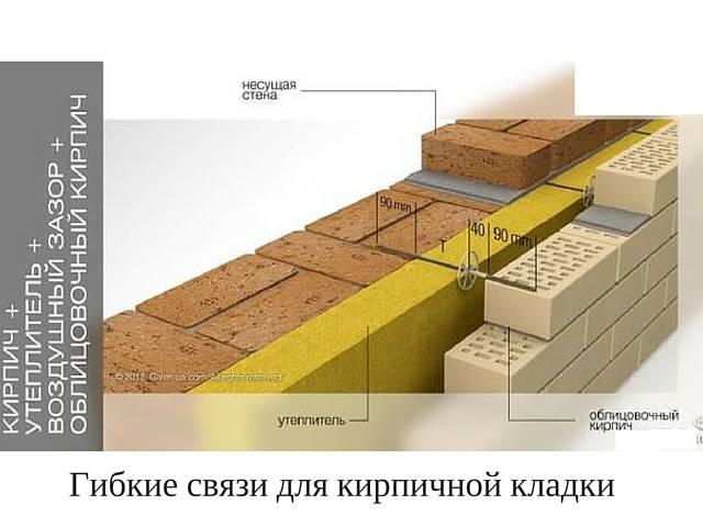 Базальтовые гибкие связи для кирпичной кладки