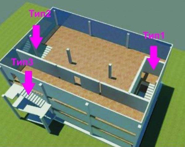 3 вида эвакуационных лестниц.
